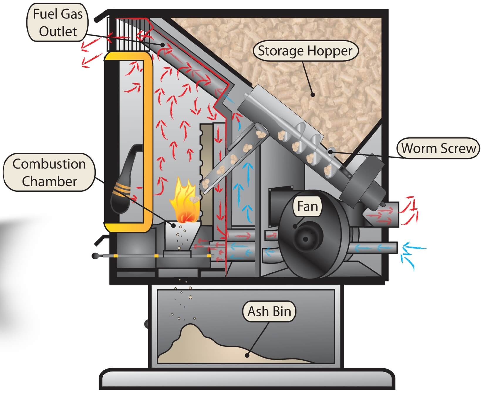 how to choose the best pellet stove