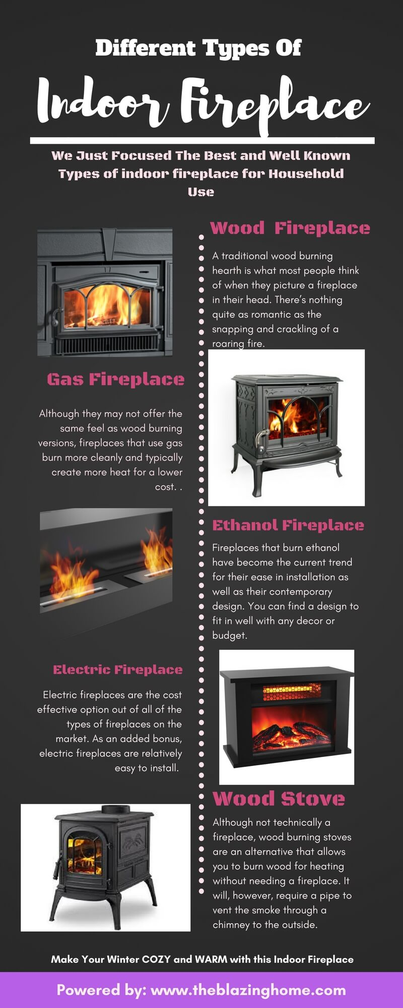 Types Of Fireplace Available For Home Users