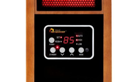 Dr. Infrared Heater Review and Experts Rating