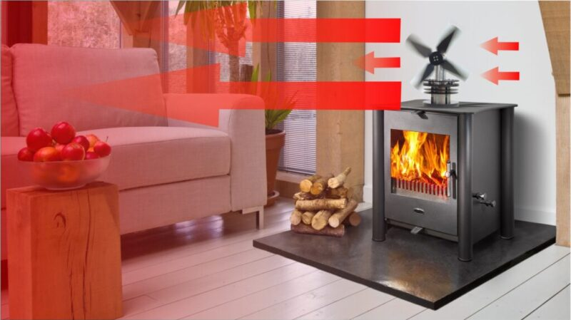 How to circulate heat from wood stove?