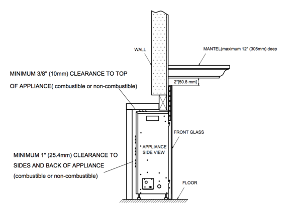 Clearance Required While Installing Electric Fireplace