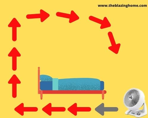 How to Position Air Circulator when Sleeping?